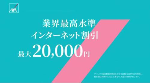 ネット割最大20,000円